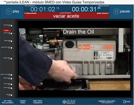pantalla iLEAN - módulo SMED con Video Guías Temporizadas